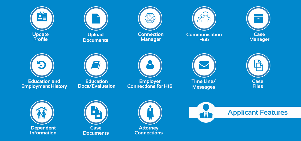ImmiCompliance attorney case management software Applicant Core Features